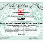 Электронные сертификаты CQWW Contest 2012