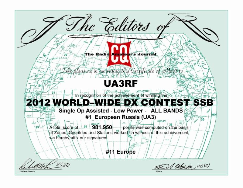 UA3RF_CQWW_2012_SSB_certificate