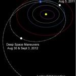 Космический корабль NASA на пути к Юпитеру