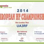 Итоги соревнования EU HF Championship 2014
