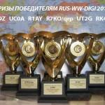 Итоги Russian WW Digital Contest 2014