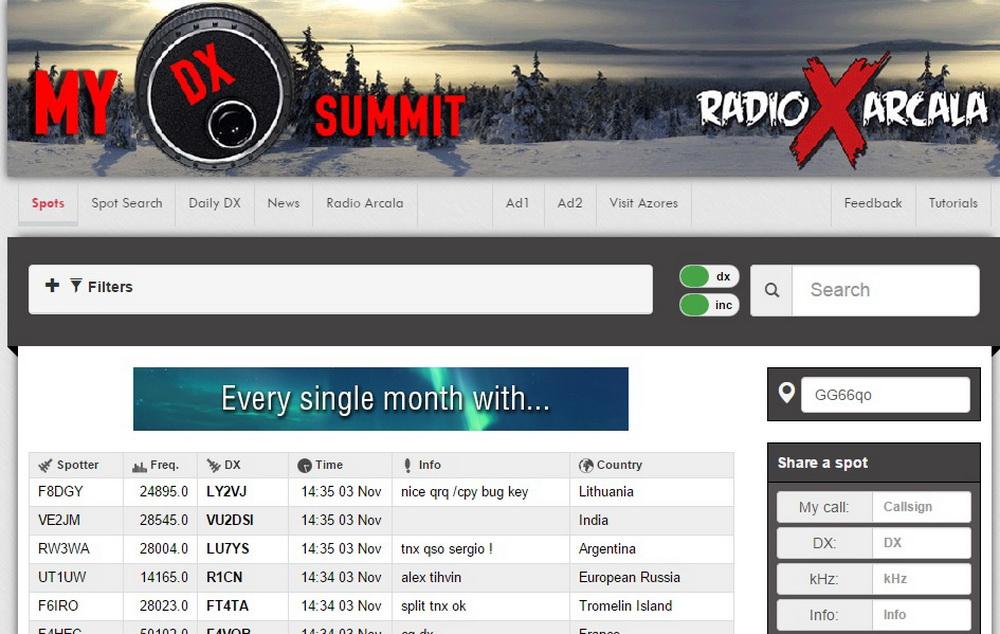 Чемпионат России по радиосвязи на УКВ 2014 - Страница 1