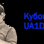 Кубок памяти UA1DZ – 2018 года