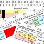 Пункты повестки дня ВКР-23 могут влиять на диапазоны 144 и 1240 МГц