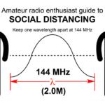 Радиолюбительское руководство по социальному дистанцированию